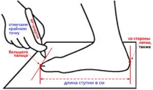Как определить размер ноги для заказа спецобуви?